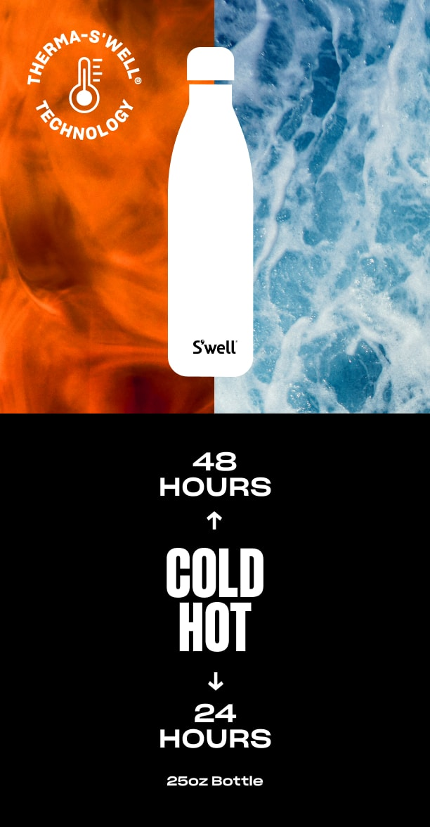 Our Products - Bottle 26 hours cold / 54 hours hot